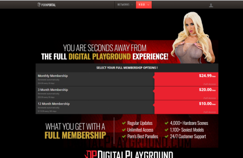 digitalplayground.com review billing